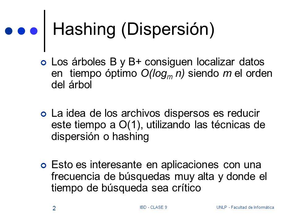 Hashing (Dispersión) Los árboles B y B+ consiguen localizar datos en tiempo óptimo O(logm n) siendo m el orden del árbol.