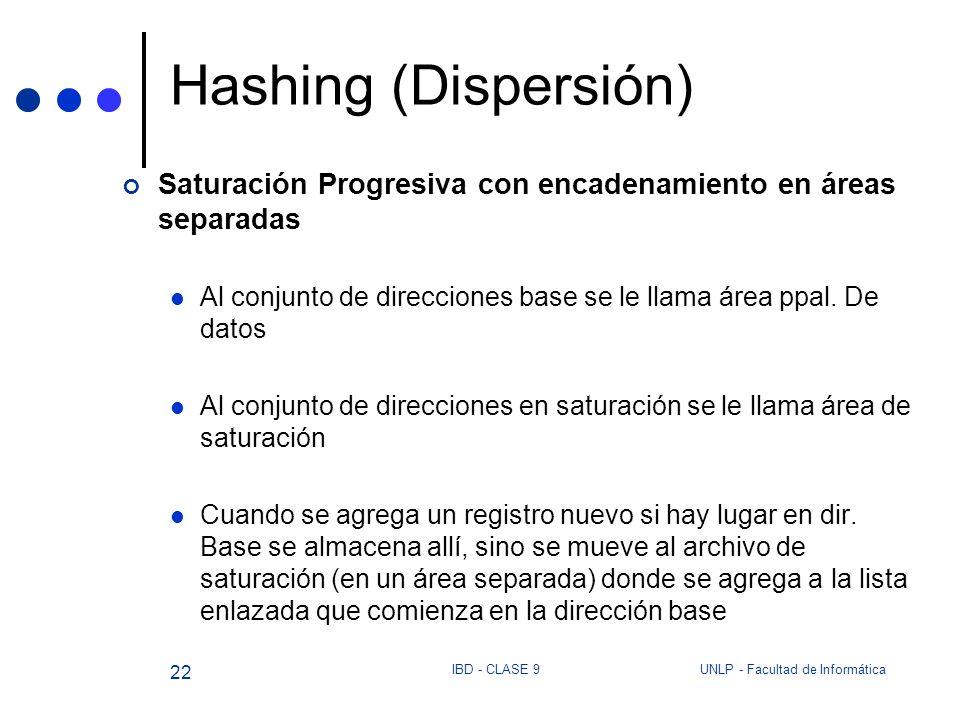 Hashing (Dispersión) Saturación Progresiva con encadenamiento en áreas separadas. Al conjunto de direcciones base se le llama área ppal. De datos.