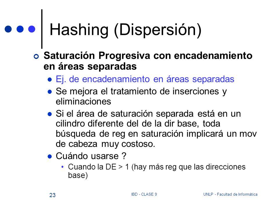 Hashing (Dispersión) Saturación Progresiva con encadenamiento en áreas separadas. Ej. de encadenamiento en áreas separadas.
