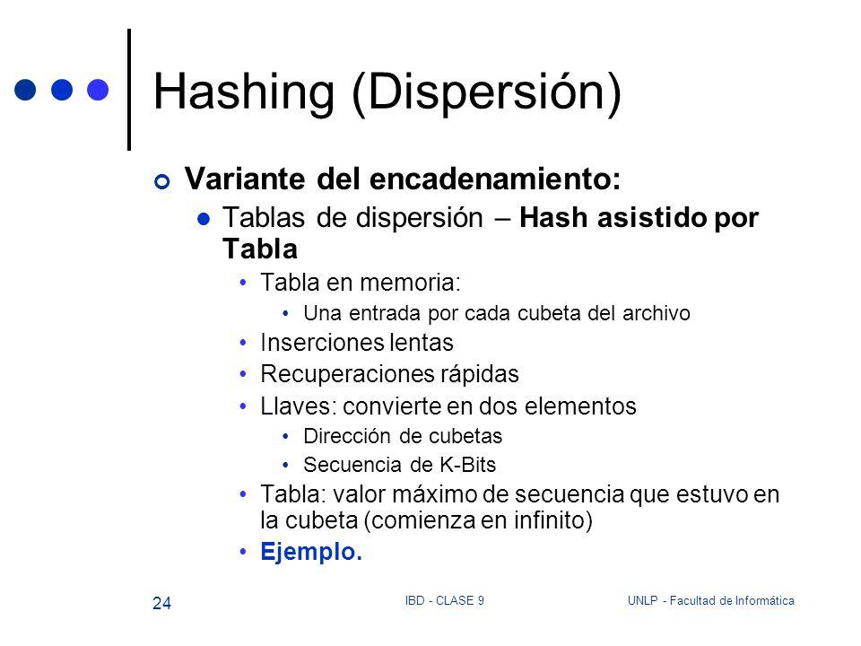 Hashing (Dispersión) Variante del encadenamiento: