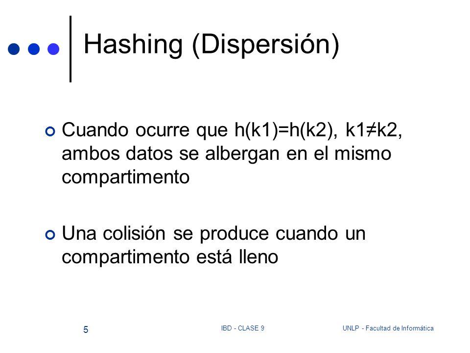 Hashing (Dispersión)Cuando ocurre que h(k1)=h(k2), k1≠k2, ambos datos se albergan en el mismo compartimento.