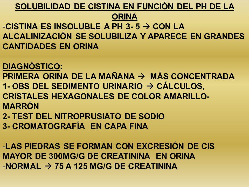 SOLUBILIDAD DE CISTINA EN FUNCIÓN DEL PH DE LA ORINA