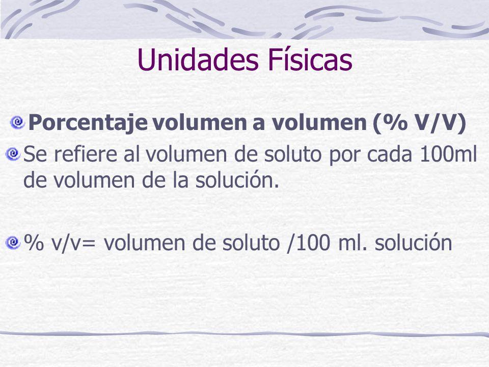 Porcentaje volumen a volumen (% V/V)