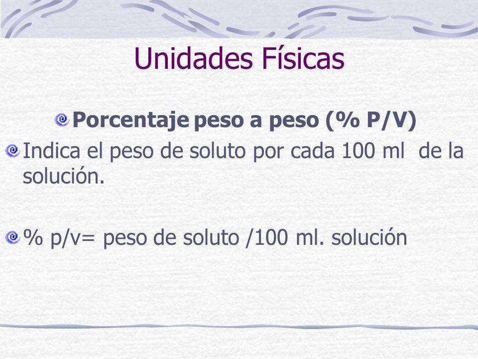 Porcentaje peso a peso (% P/V)