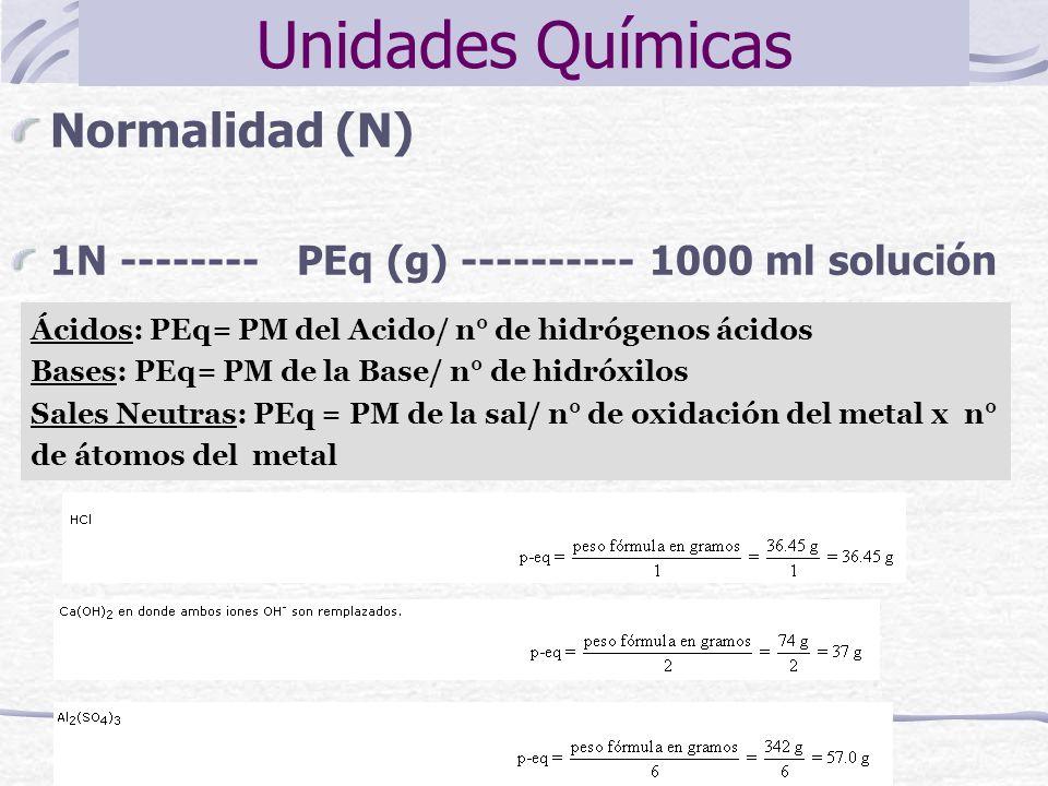 Unidades Químicas Normalidad (N)