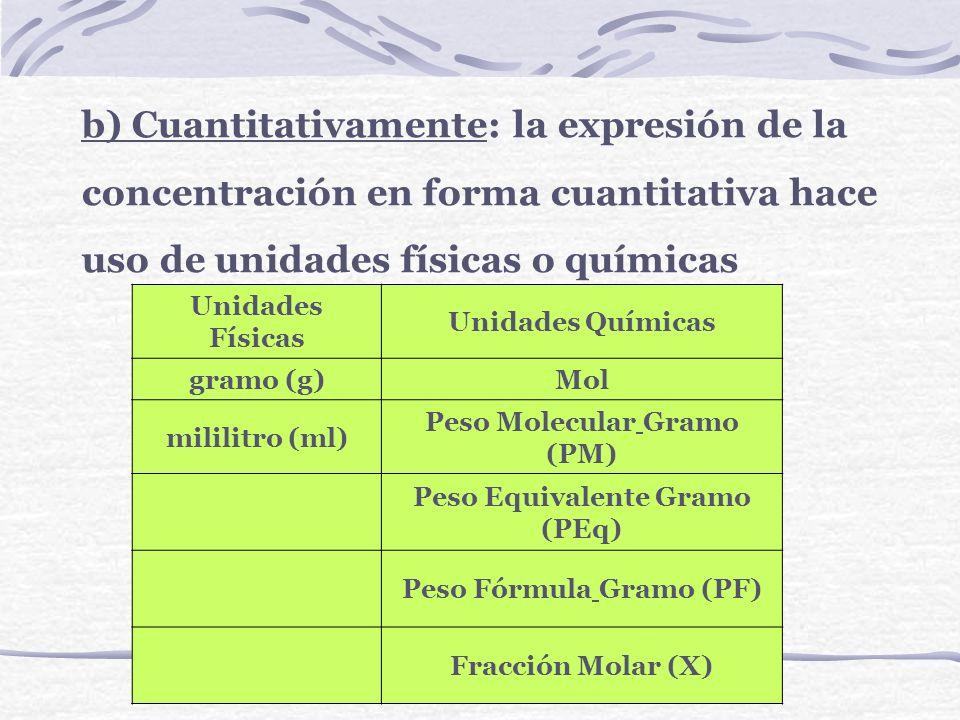 b) Cuantitativamente: la expresión de la concentración en forma cuantitativa hace uso de unidades físicas o químicas