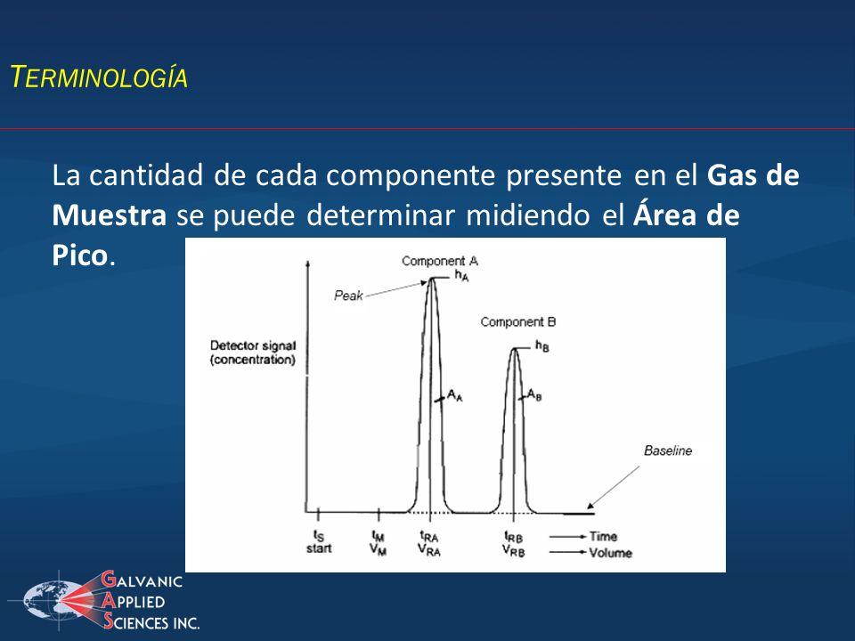 TerminologíaLa cantidad de cada componente presente en el Gas de Muestra se puede determinar midiendo el Área de Pico.