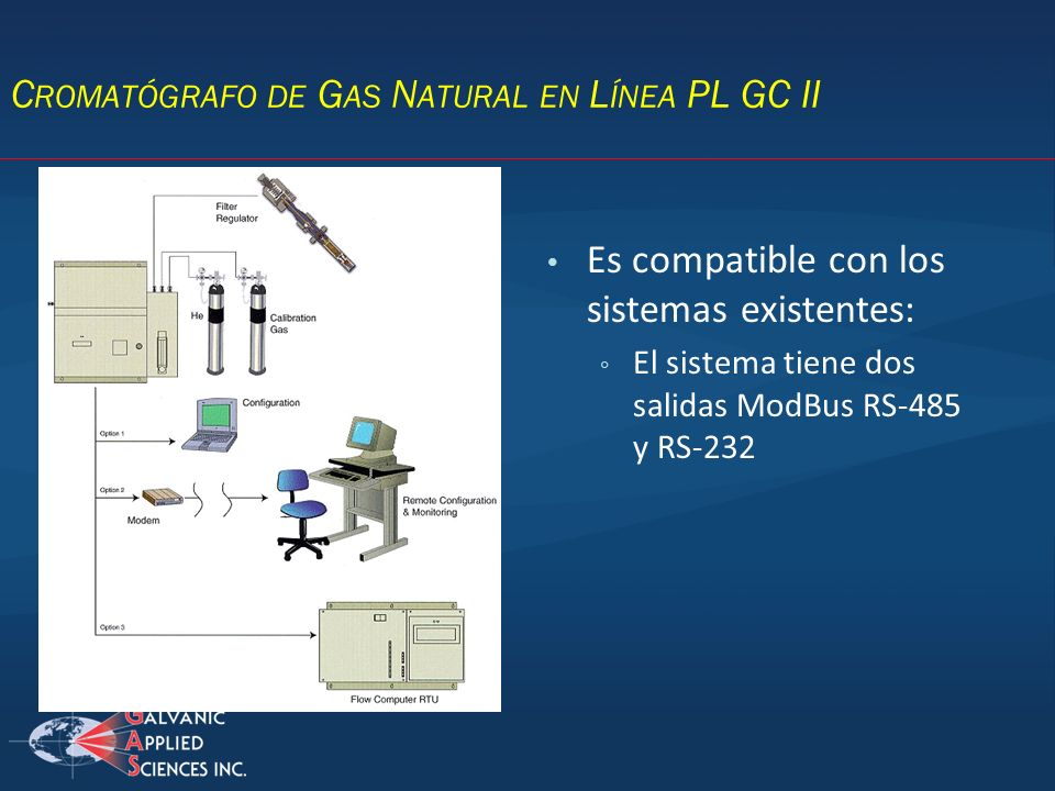 Cromatógrafo de Gas Natural en Línea PL GC II