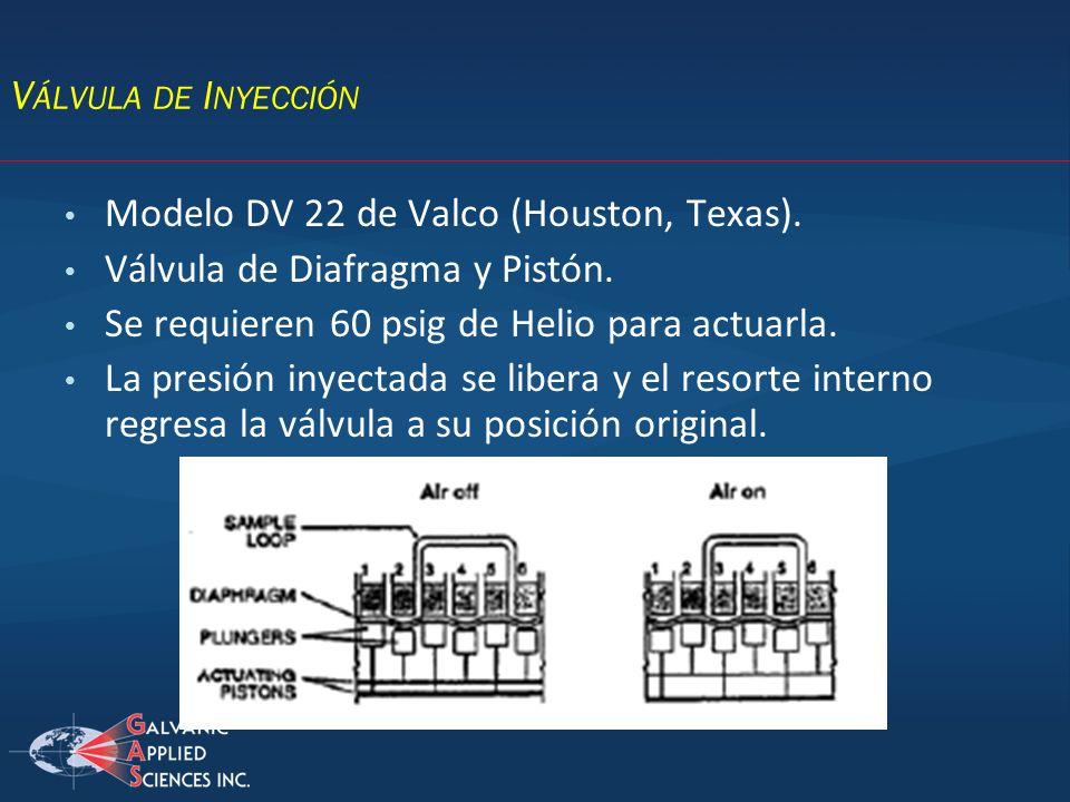 Válvula de Inyección Modelo DV 22 de Valco (Houston, Texas). Válvula de Diafragma y Pistón. Se requieren 60 psig de Helio para actuarla.