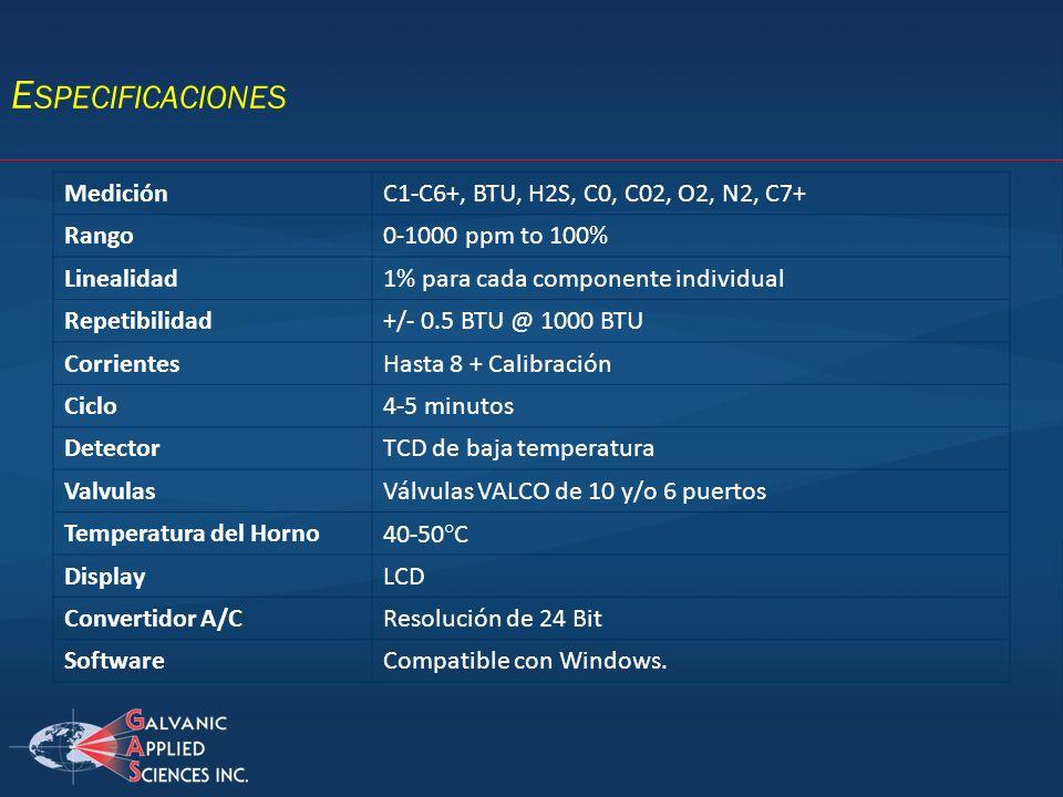 Especificaciones Medición C1-C6+, BTU, H2S, C0, C02, O2, N2, C7+ Rango