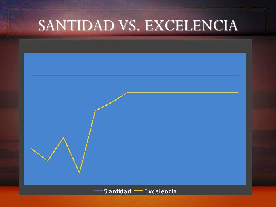 SANTIDAD VS. EXCELENCIA