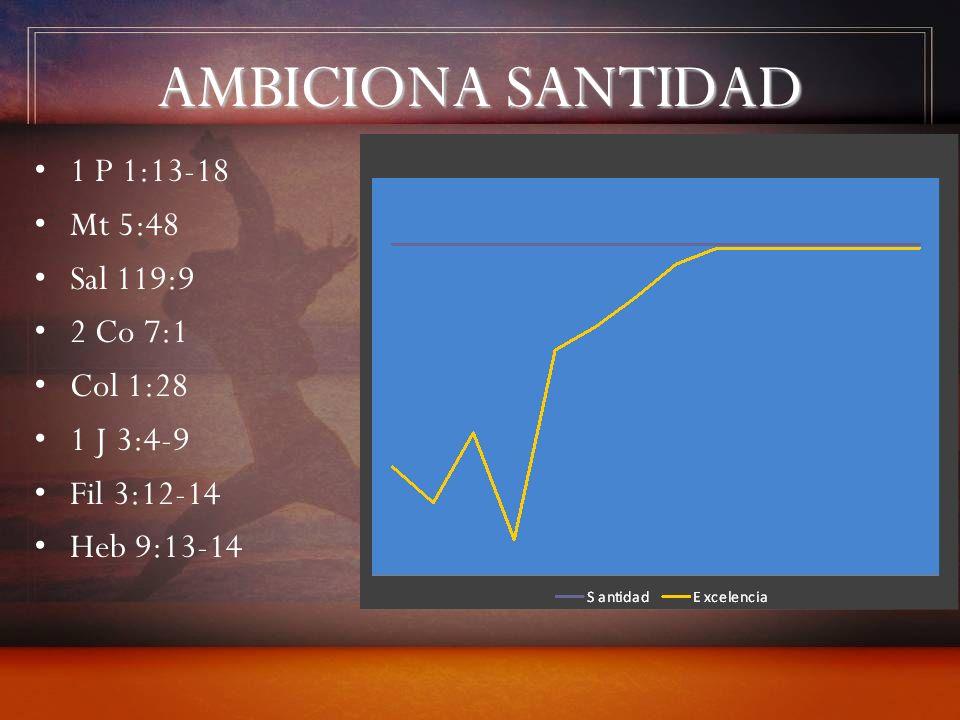 AMBICIONA SANTIDAD 1 P 1:13-18 Mt 5:48 Sal 119:9 2 Co 7:1 Col 1:28