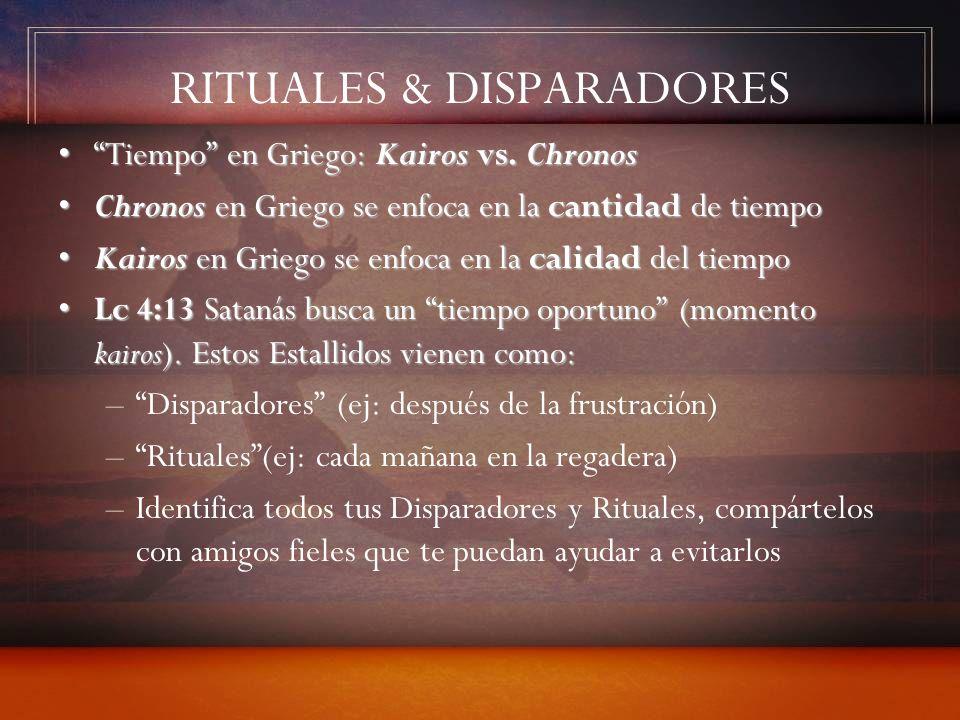 RITUALES & DISPARADORES