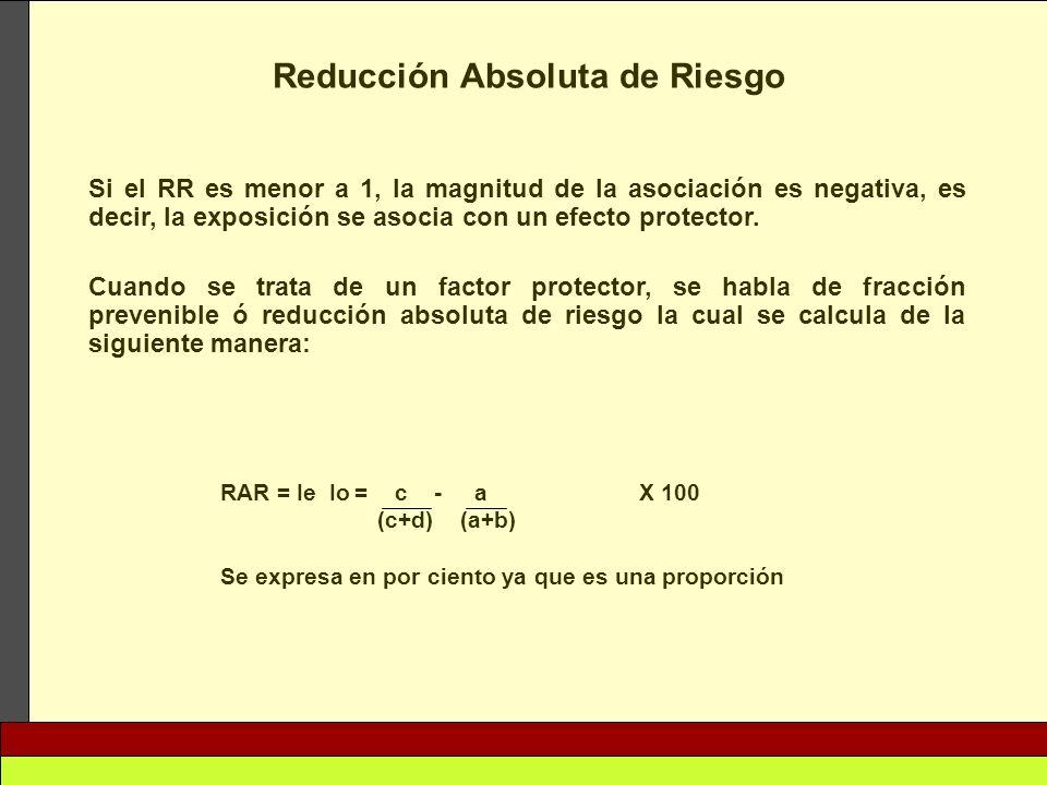 Reducción Absoluta de Riesgo