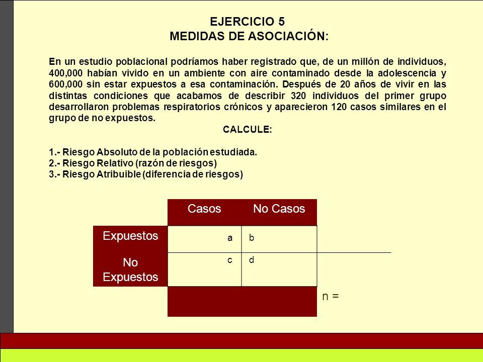 MEDIDAS DE ASOCIACIÓN: