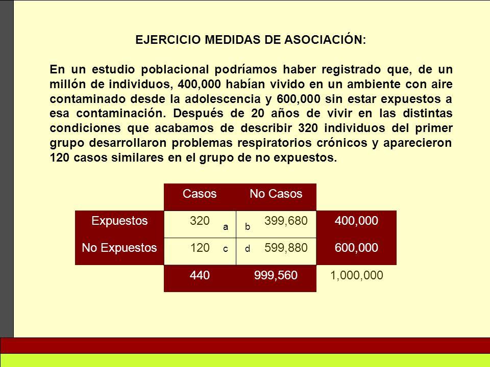 EJERCICIO MEDIDAS DE ASOCIACIÓN: