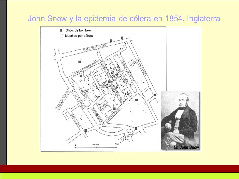 John Snow y la epidemia de cólera en 1854, Inglaterra