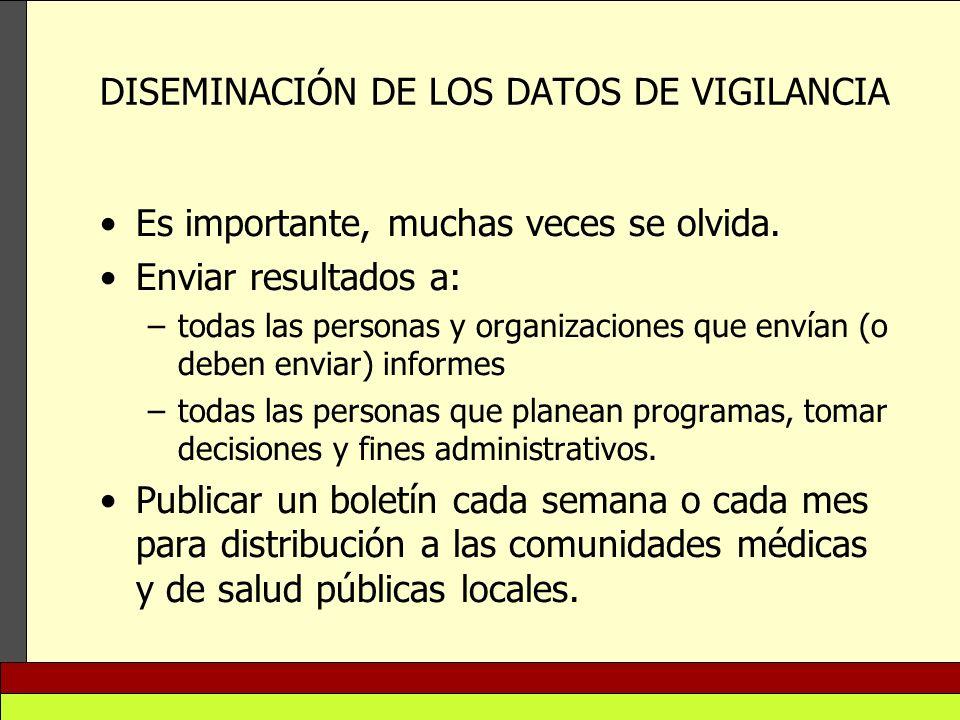 DISEMINACIÓN DE LOS DATOS DE VIGILANCIA