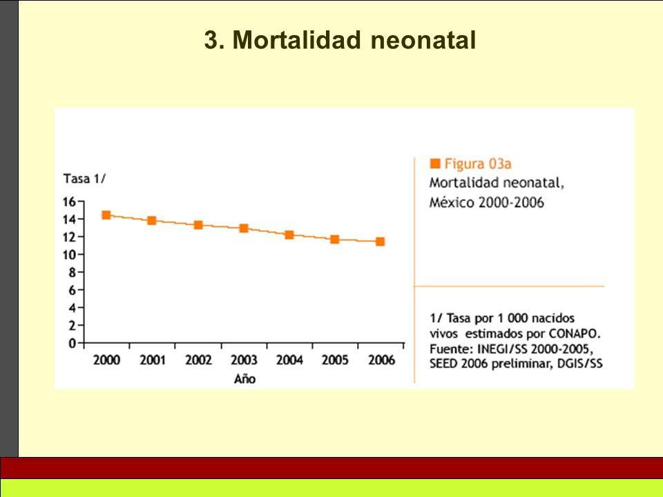 3. Mortalidad neonatal