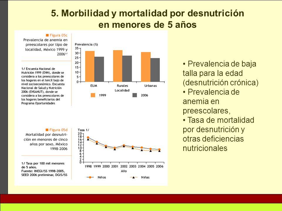 5. Morbilidad y mortalidad por desnutrición