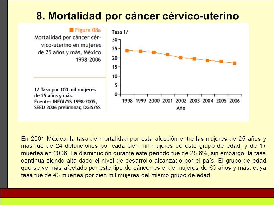 8. Mortalidad por cáncer cérvico-uterino