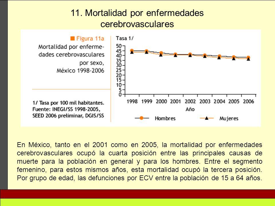 11. Mortalidad por enfermedades