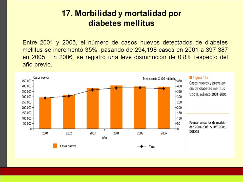 17. Morbilidad y mortalidad por diabetes mellitus