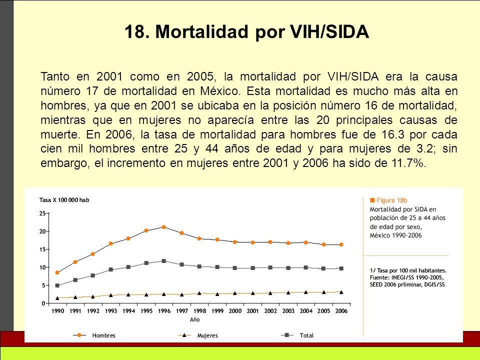 18. Mortalidad por VIH/SIDA
