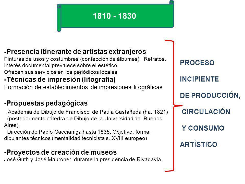 1810 - 1830 -Presencia itinerante de artistas extranjeros PROCESO