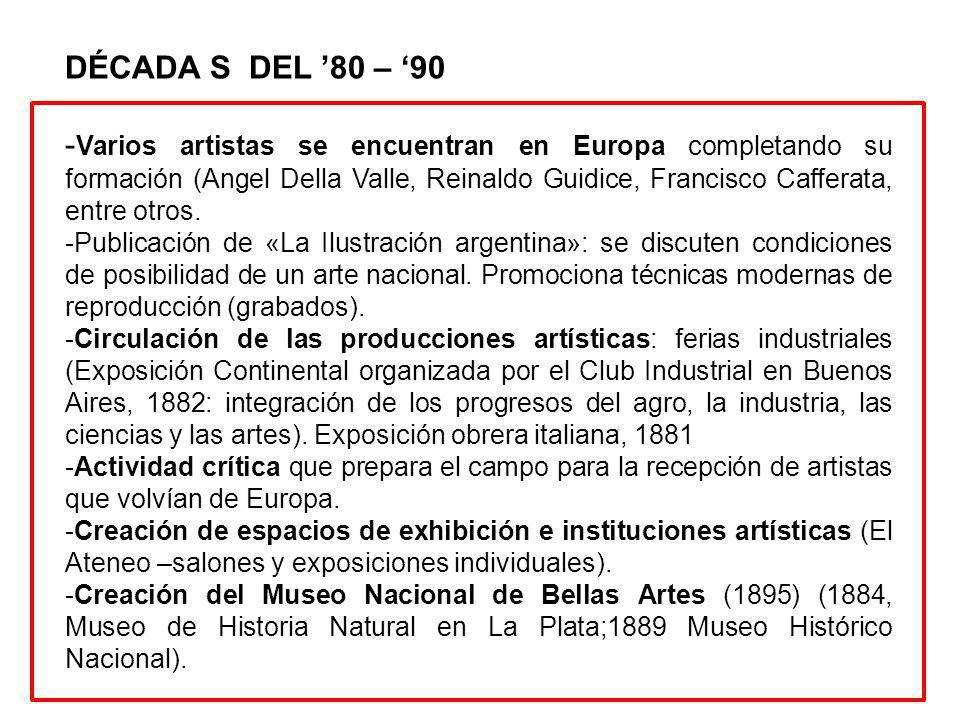DÉCADA S DEL '80 – '90