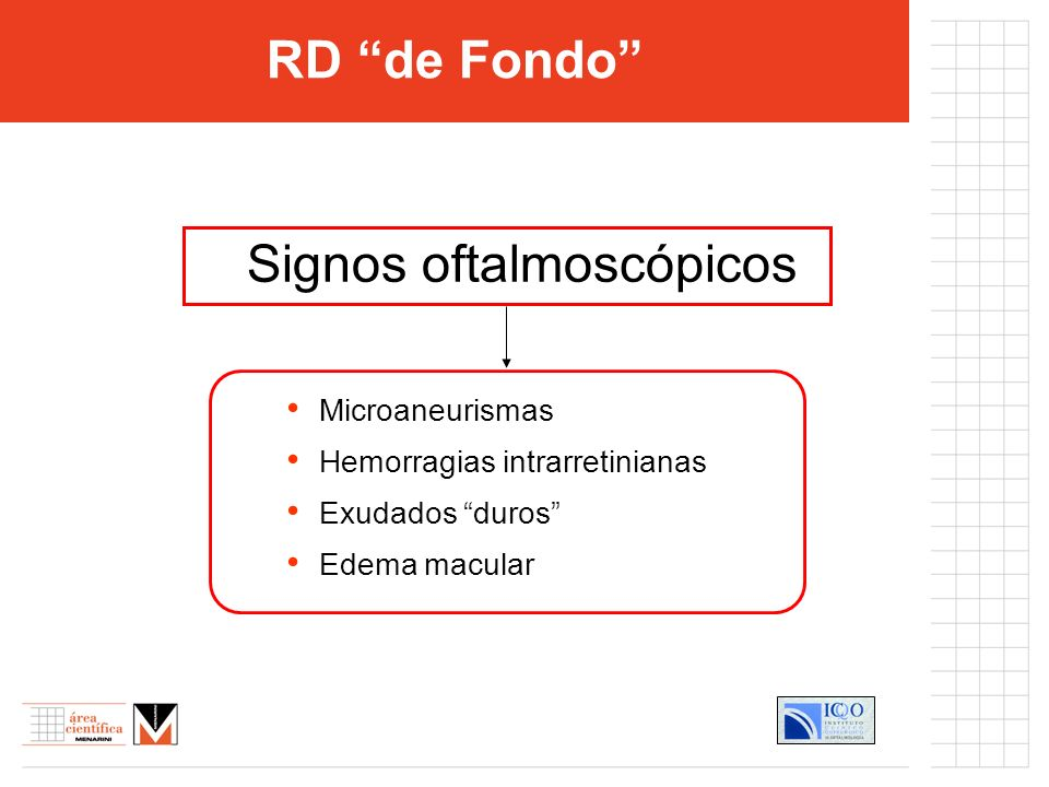Signos oftalmoscópicos