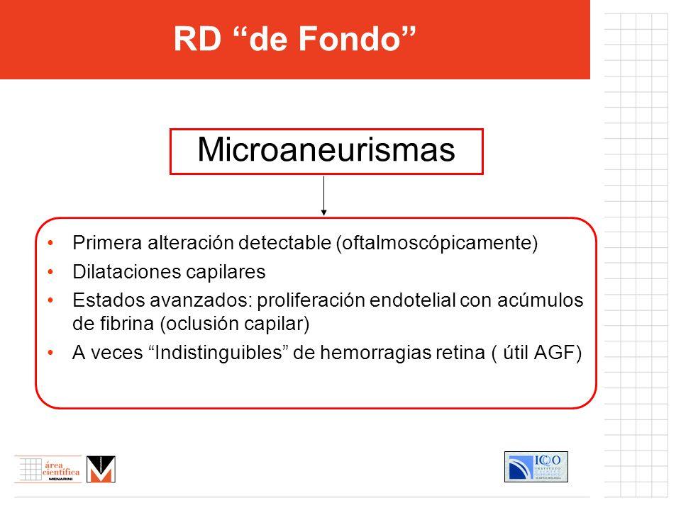 RD de Fondo Microaneurismas