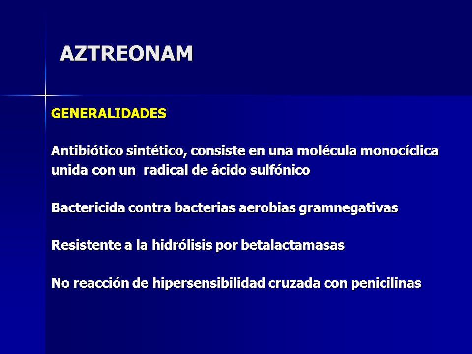 AZTREONAM GENERALIDADES