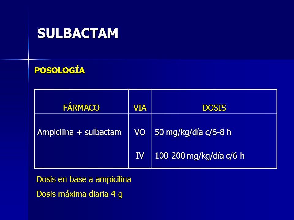 SULBACTAM POSOLOGÍA FÁRMACO VIA DOSIS Ampicilina + sulbactam VO IV