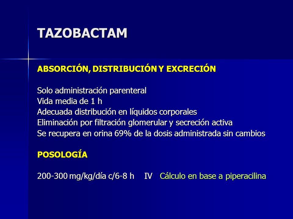 TAZOBACTAM ABSORCIÓN, DISTRIBUCIÓN Y EXCRECIÓN