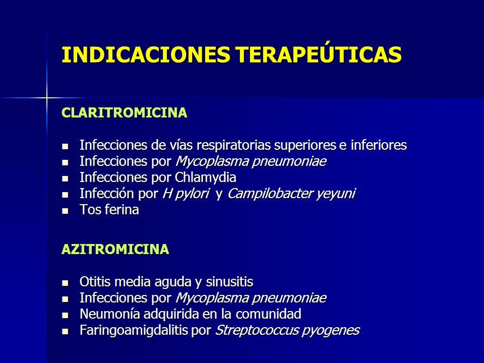 INDICACIONES TERAPEÚTICAS