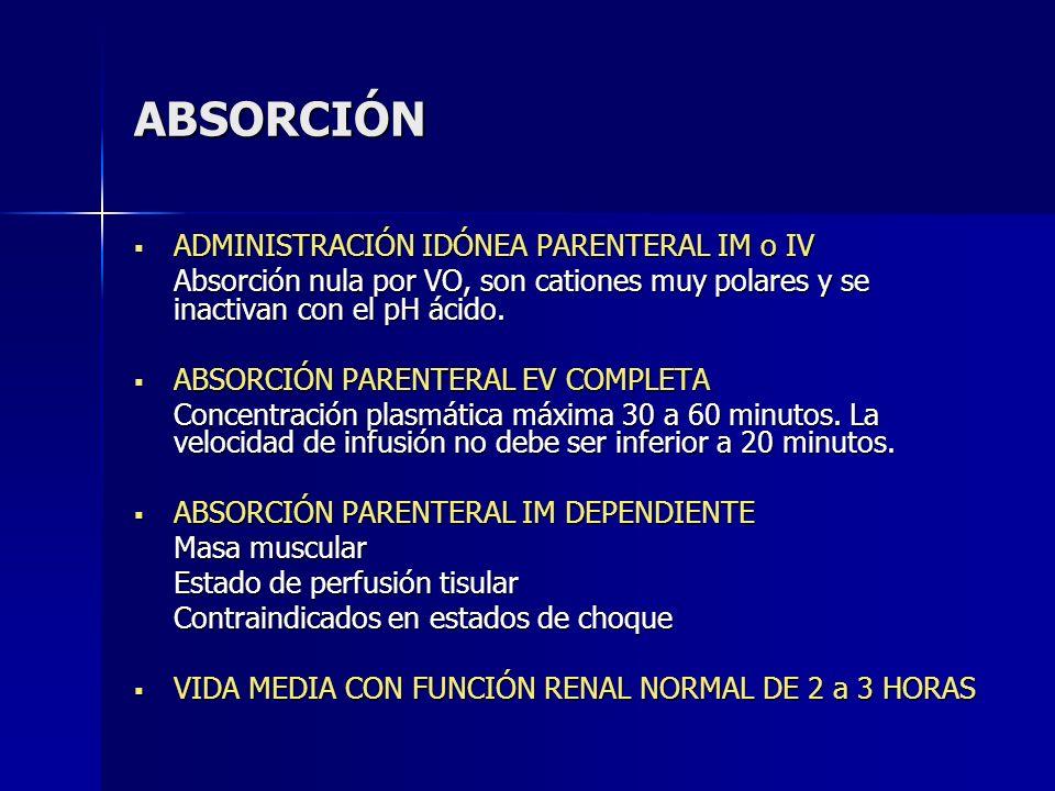 ABSORCIÓN ADMINISTRACIÓN IDÓNEA PARENTERAL IM o IV