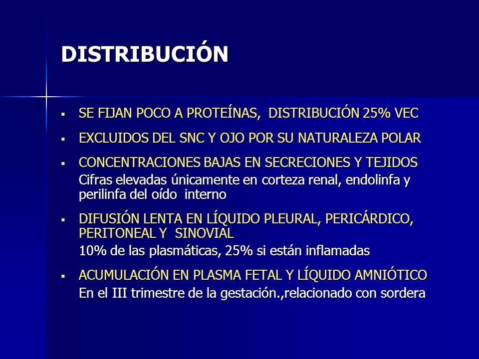 DISTRIBUCIÓN SE FIJAN POCO A PROTEÍNAS, DISTRIBUCIÓN 25% VEC