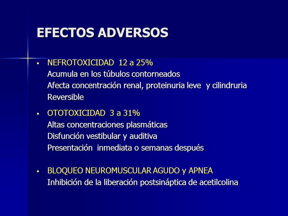 EFECTOS ADVERSOS NEFROTOXICIDAD 12 a 25%