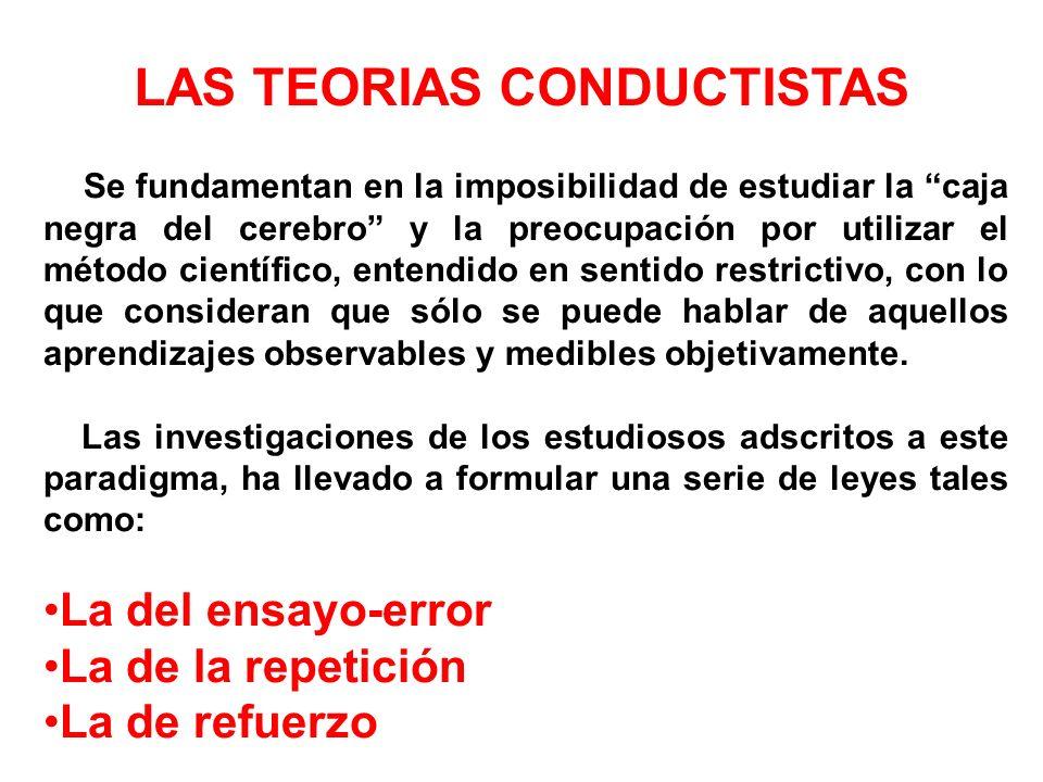 LAS TEORIAS CONDUCTISTAS