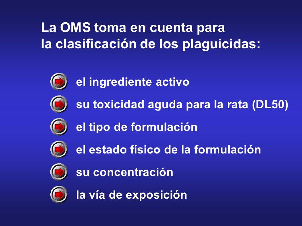 La OMS toma en cuenta para la clasificación de los plaguicidas: