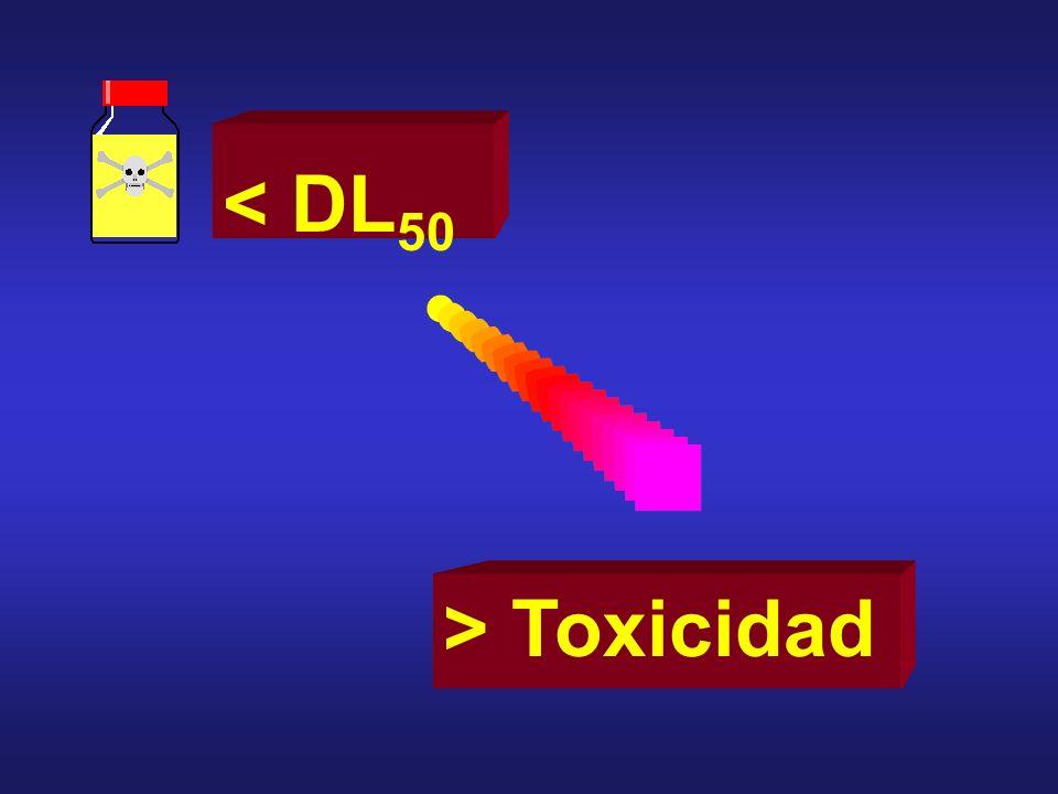 < DL50 > Toxicidad