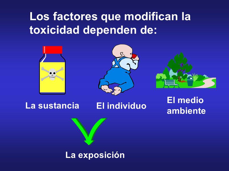 Los factores que modifican la toxicidad dependen de: