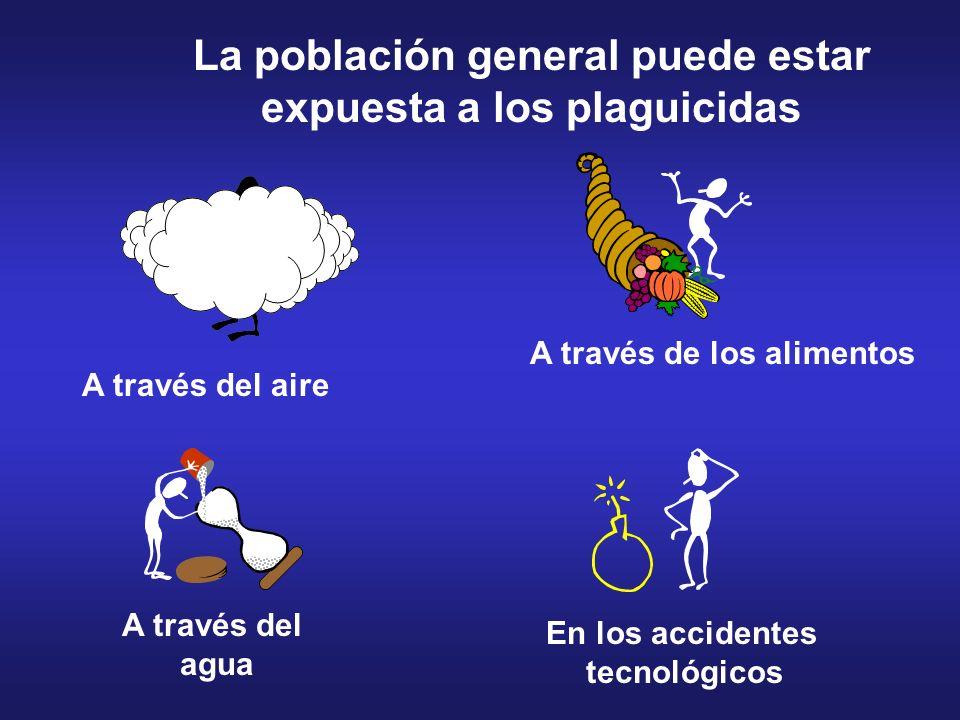 La población general puede estar expuesta a los plaguicidas