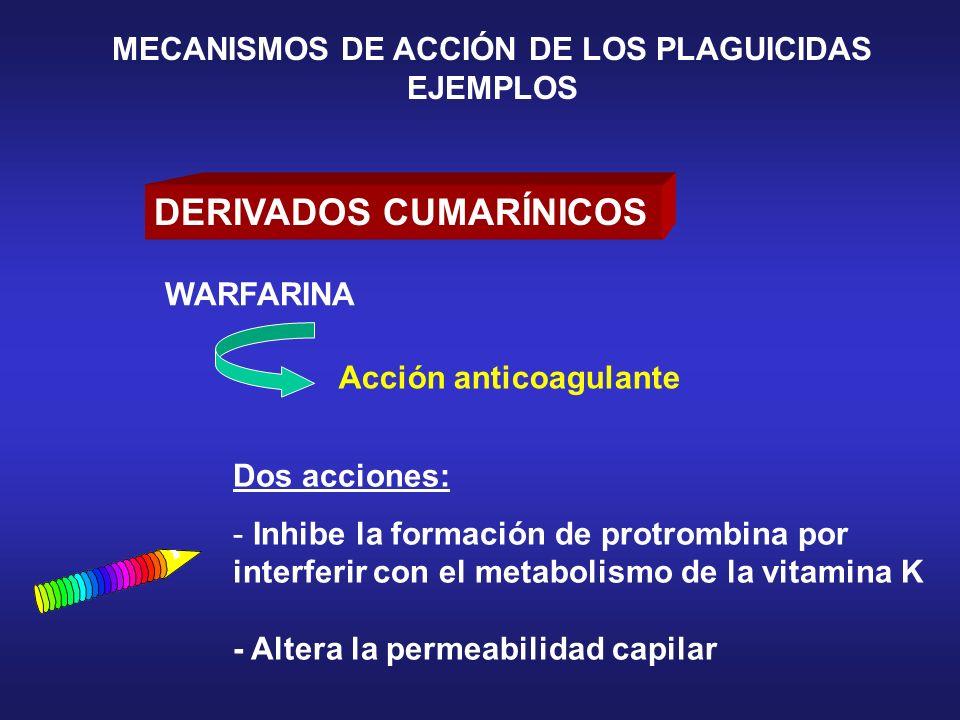 MECANISMOS DE ACCIÓN DE LOS PLAGUICIDAS EJEMPLOS