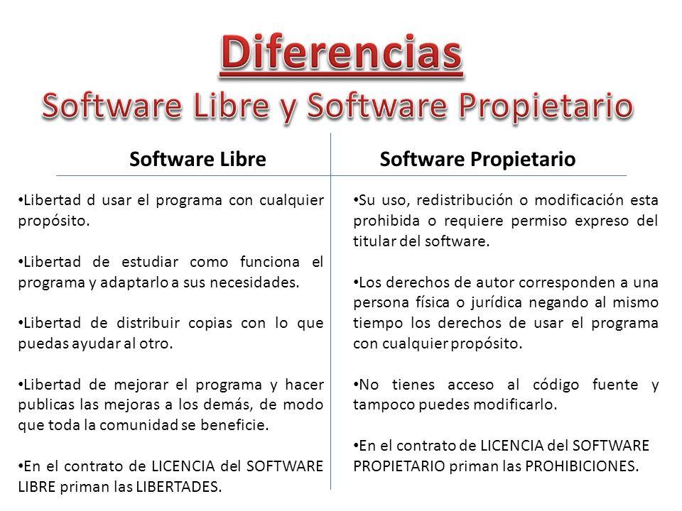 Diferencias Software Libre y Software Propietario Software Libre