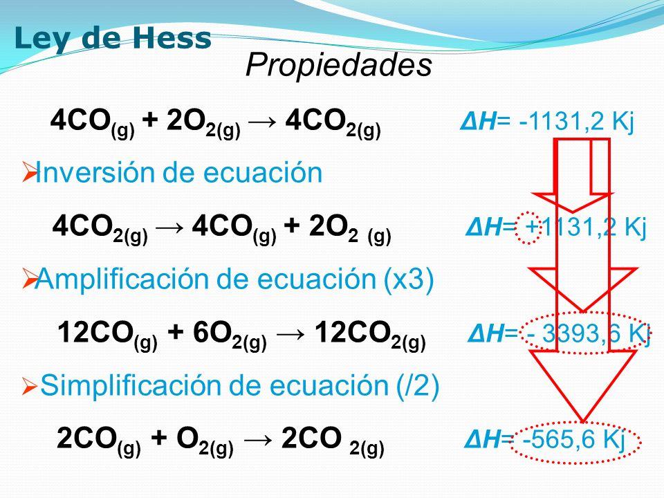 4CO(g) + 2O2(g) → 4CO2(g) ΔH= -1131,2 Kj