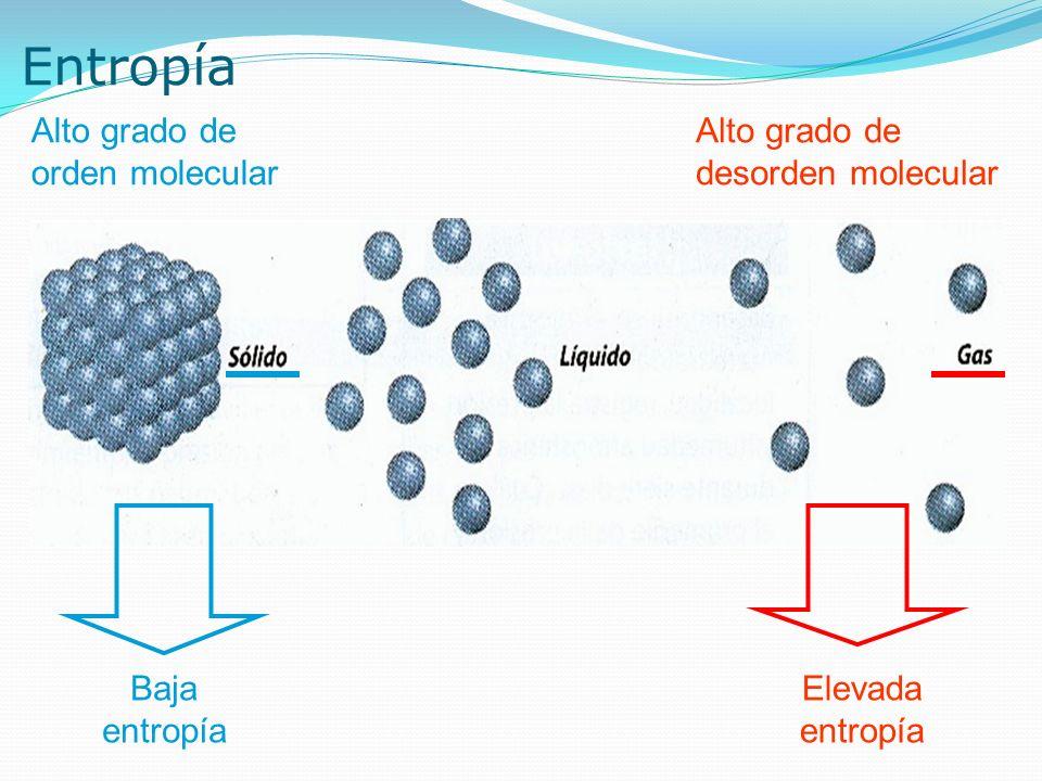 Entropía Alto grado de orden molecular