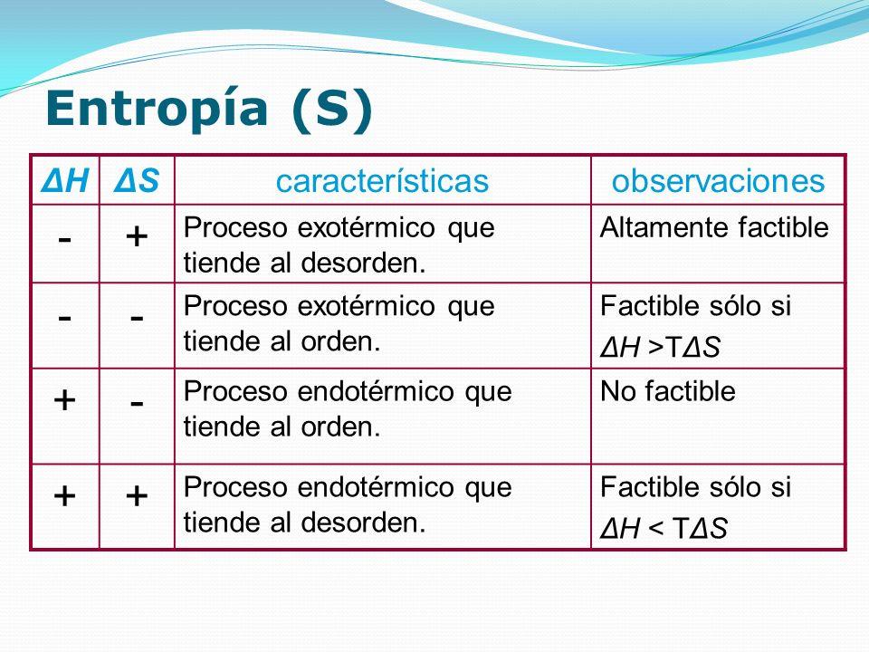 Entropía (S) - + ΔH ΔS características observaciones