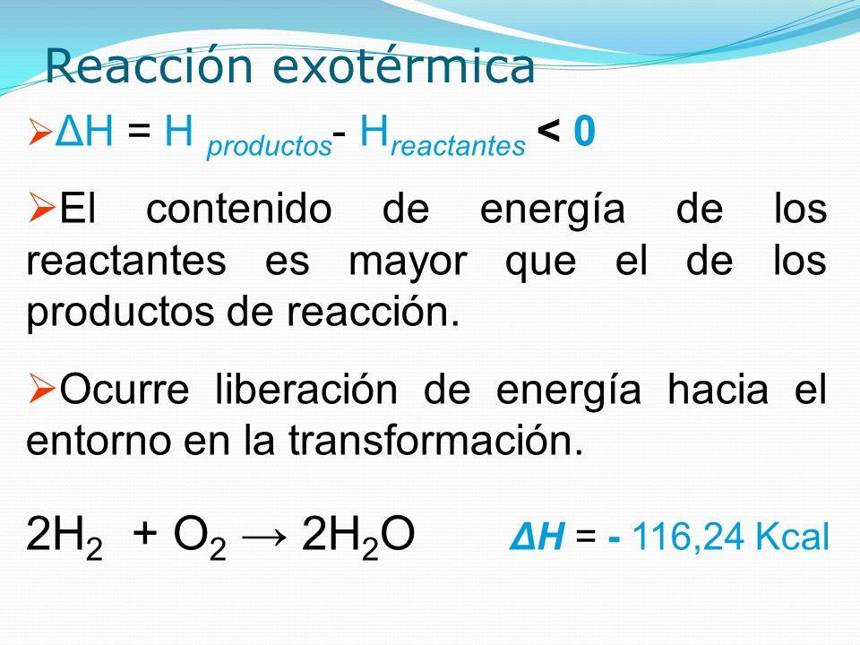 Reacción exotérmica 2H2 + O2 → 2H2O ΔH = - 116,24 Kcal